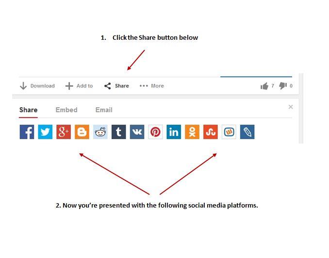 Youtube Social Media Platforms